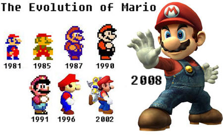 evolutiondemario.jpg