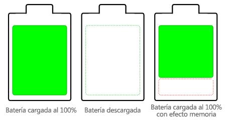 bateria-pilas